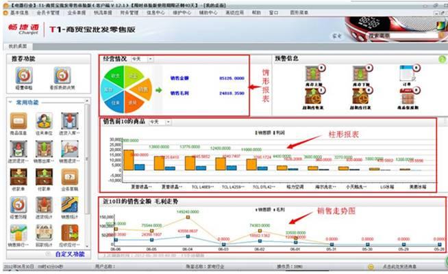 东莞用友-东莞ERP系统-东莞财务软件-东莞用友代理商-东莞软件开发