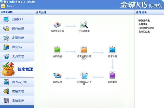 東莞金蝶軟件